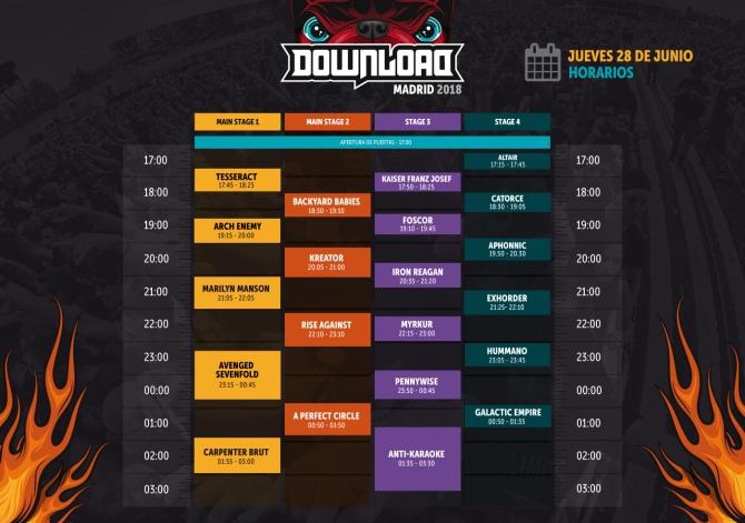 Desvelados los horarios del Download Festival Madrid 2018