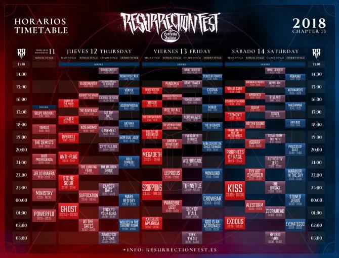 Horarios-Resurrection-Fest-2018